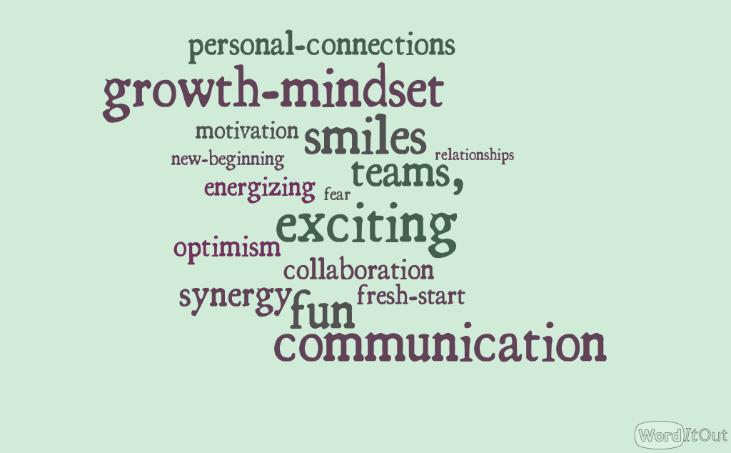 Word art displaying the words personal-connections, growth-mindset, motivation, smiles, new-beginning, relationships, energizing, teams, fear, exciting, optimism, collaboration, synergy, fun, fresh-start, communication