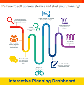 Visit the Interactive Planning Dashboard
