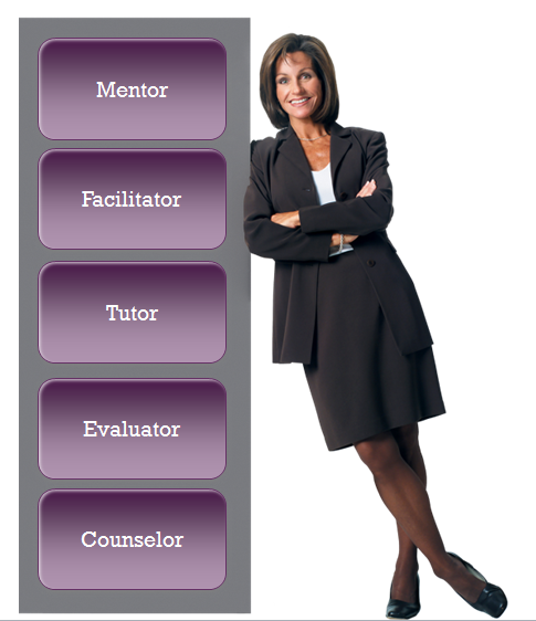 Teacher leaning against a cabinet with doors labeled with mentor, facilitator, tutor, evaluator, and counselor