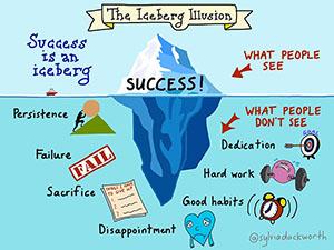 The Iceberg Illusion illustration